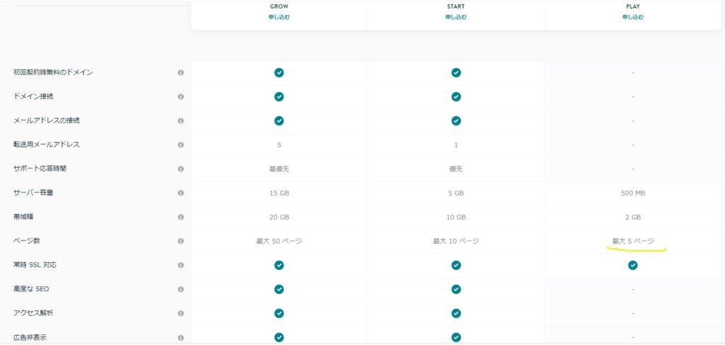 jimdo ホームページ作成プラン詳細